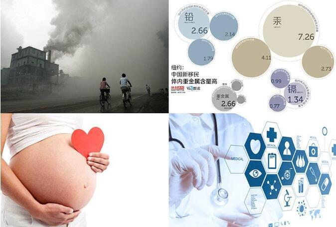 重金属会导致不孕不育吗?重金属排毒提高怀孕